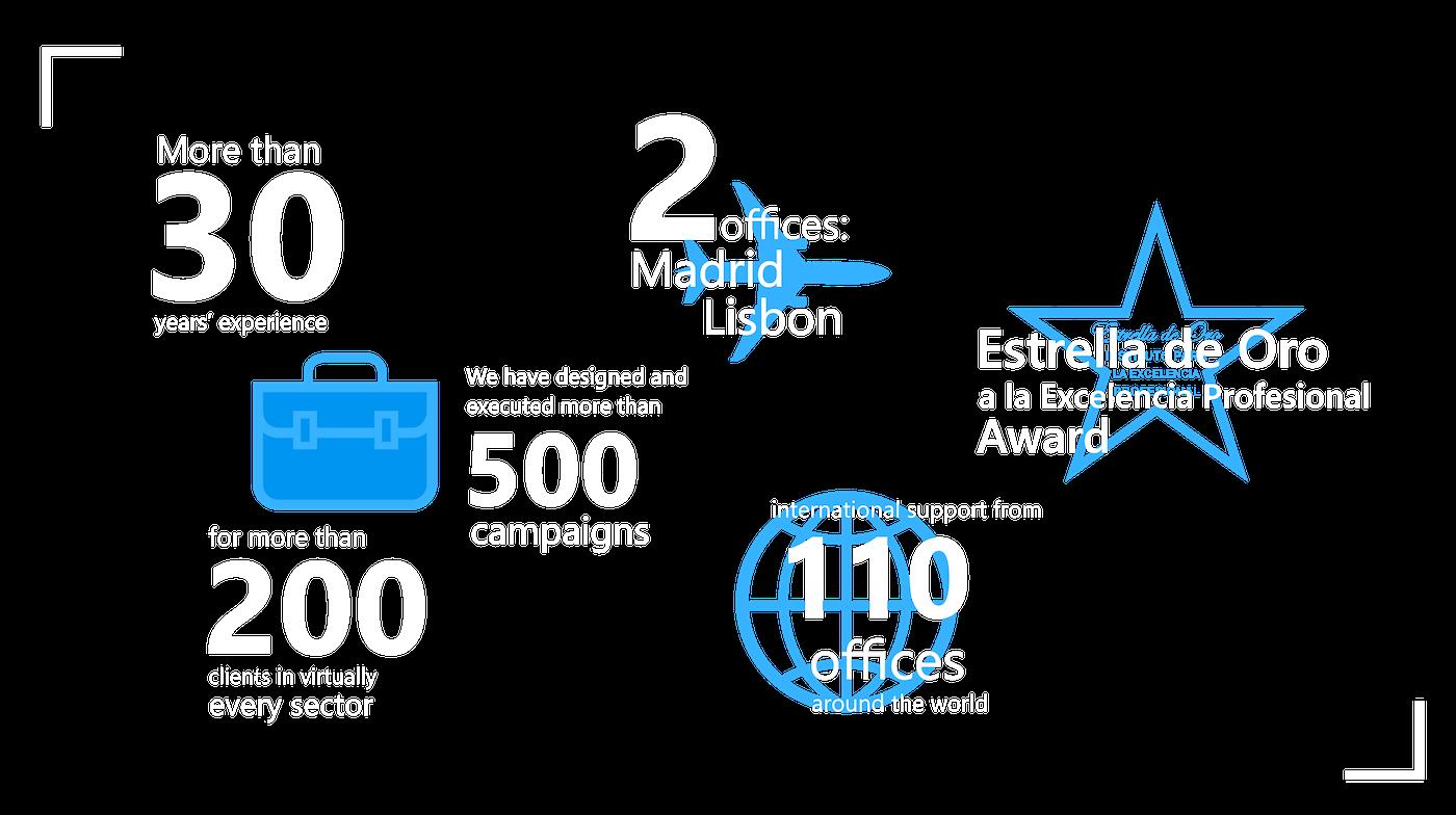 Infografia horizontal para web en