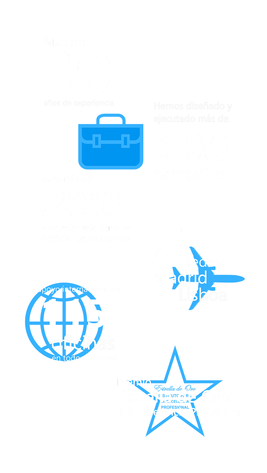infografia-vertical-para-movil